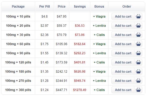 How to Buy Hippigra 100mg Online
