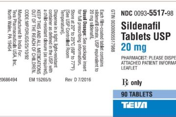 TEVA Sildenafil 20mg Label
