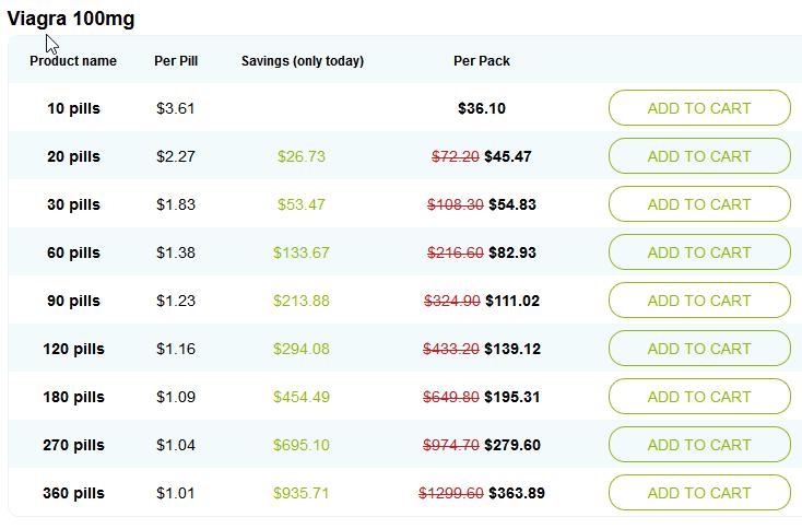 Generic Viagra Price Online