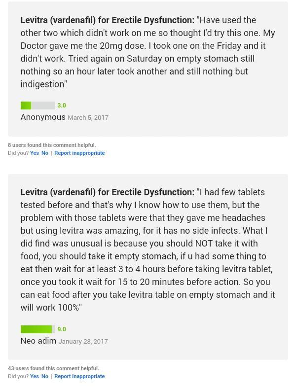 Levitra Feedback