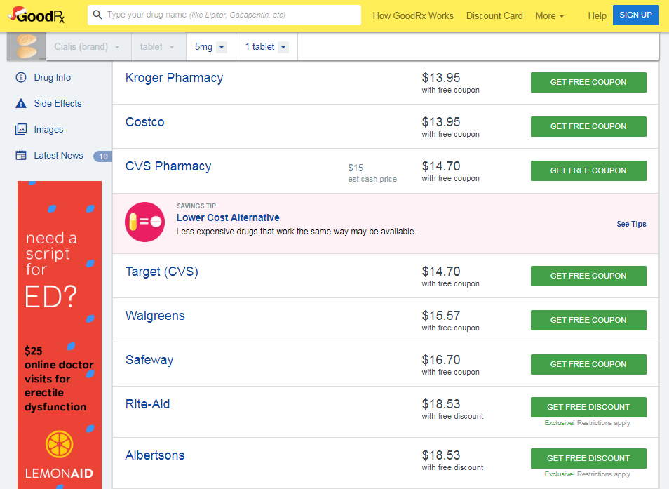 Prices of Cialis 5mg from Different Pharmacies