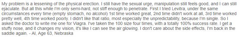 Viagra Story