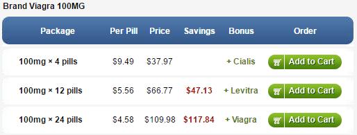 Viagra 100mg Pricing