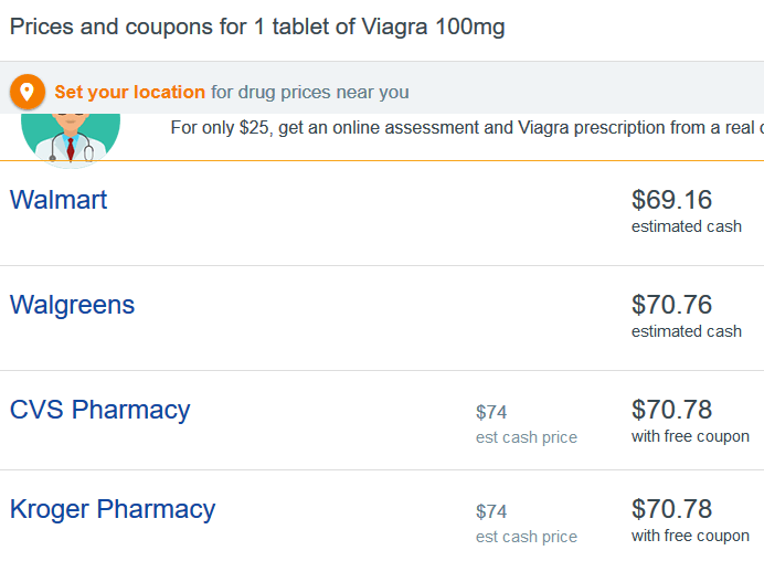 Present Market Price for Viagra 100 mg at Local Drugstores