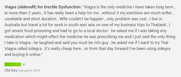 Extra Super Viagra Review
