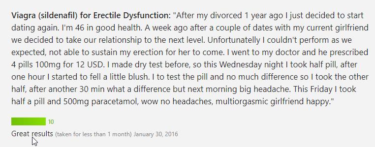 Extra Super Viagra Consumer Testimonial