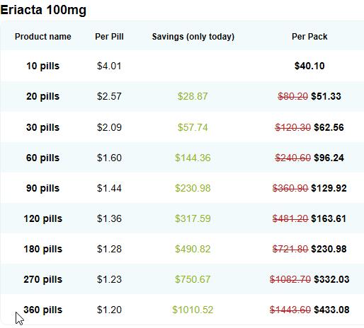 Eriacta cost