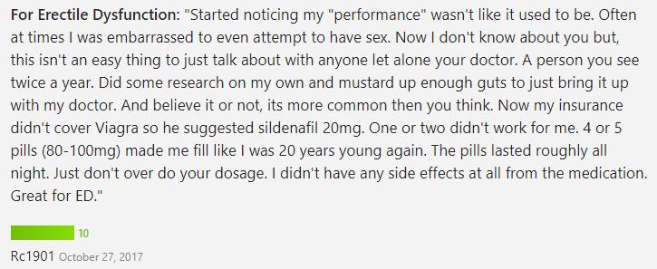 Sildenafil 20 mg Customer Review