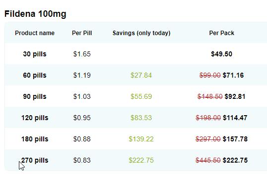 Fildena 100 mg price