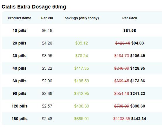 Cheap Generic Cialis 60 mg